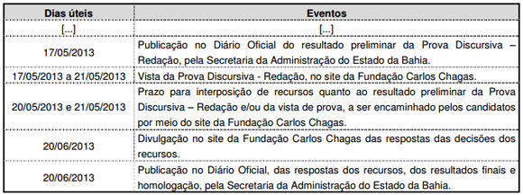 Novo cronograma CFSd PMBA 2012