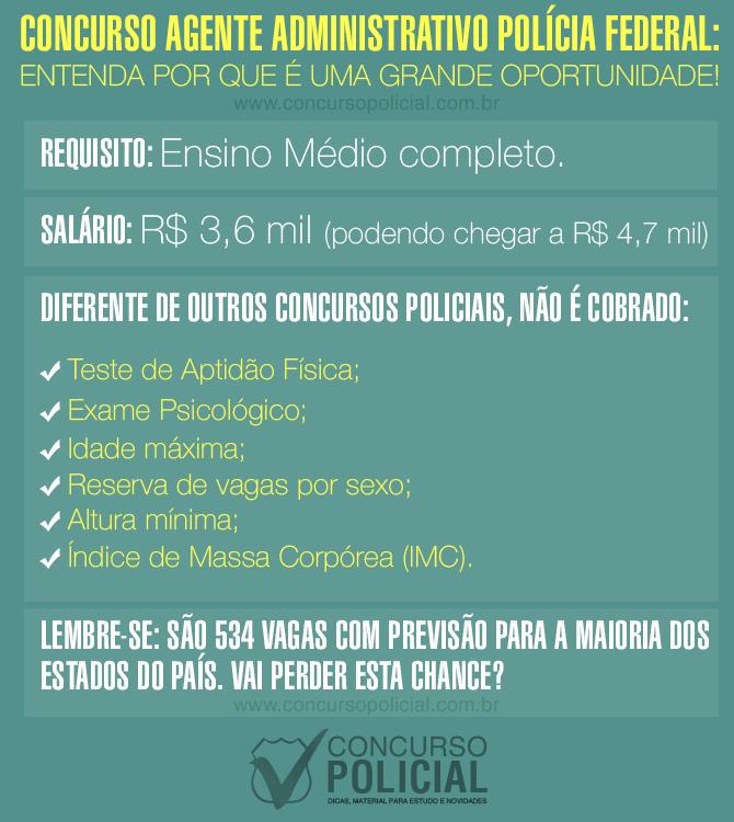 Concurso Agente Administrativo PF 2013