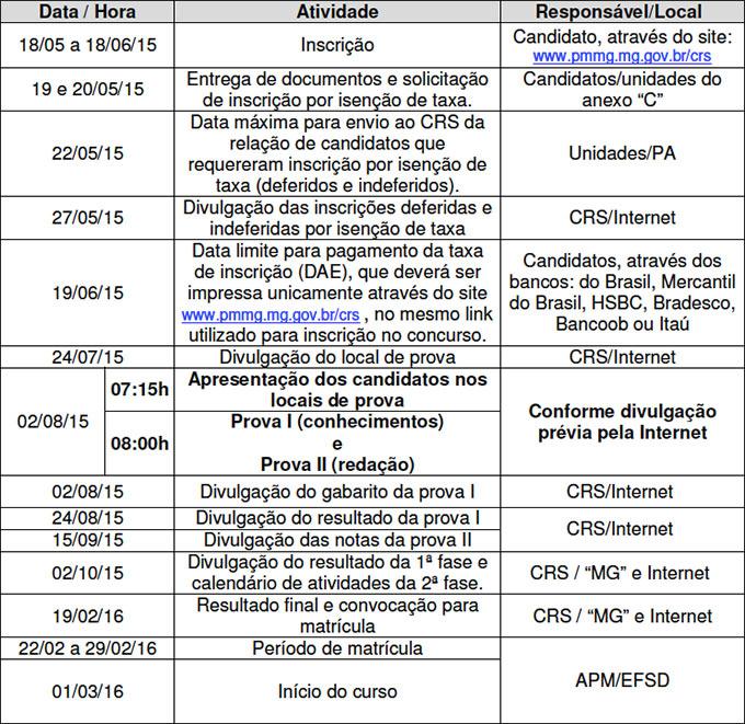 Cronograma Concurso PMMG