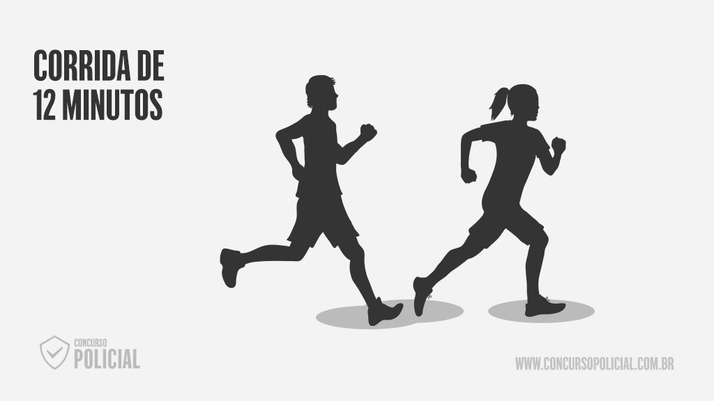 Corrida de 12 minutos - PMERJ